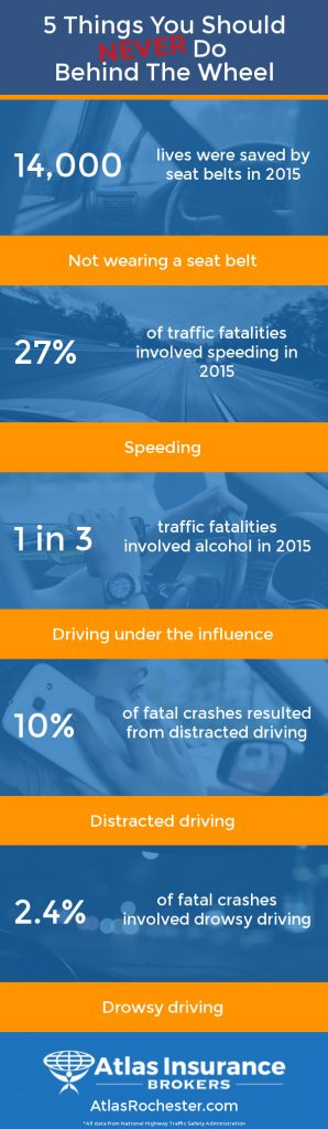 5 Things To Never Do Behind The Wheel Infographic